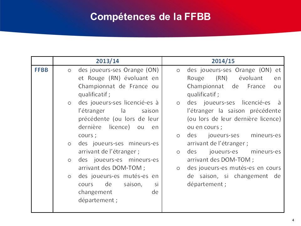 Compétences de la FFBB 4