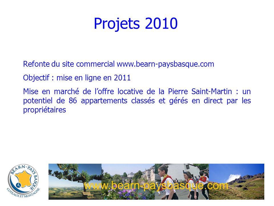 www.bearn-paysbasque.com Projets 2010 Refonte du site commercial www.bearn-paysbasque.com Objectif : mise en ligne en 2011 Mise en marché de loffre locative de la Pierre Saint-Martin : un potentiel de 86 appartements classés et gérés en direct par les propriétaires