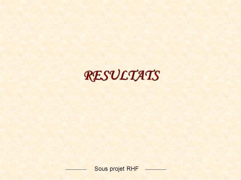 Sous projet RHFRESULTATS
