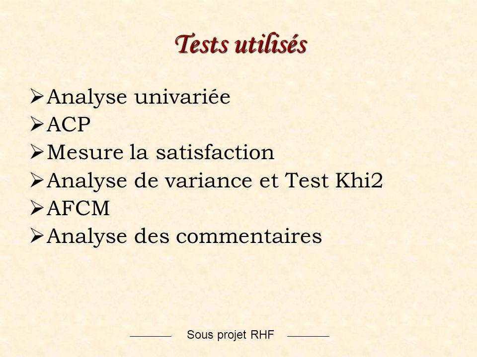 Tests utilisés Analyse univariée ACP Mesure la satisfaction Analyse de variance et Test Khi2 AFCM Analyse des commentaires