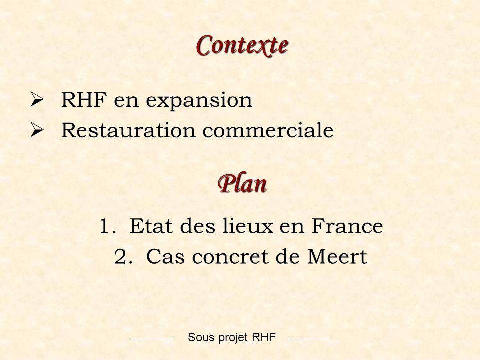 Sous projet RHFContexte RHF en expansion Restauration commerciale 1.Etat des lieux en France 2.Cas concret de Meert Plan