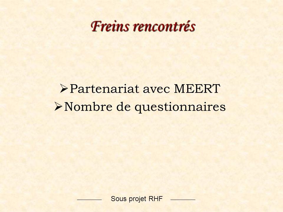 Sous projet RHF Freins rencontrés Partenariat avec MEERT Nombre de questionnaires