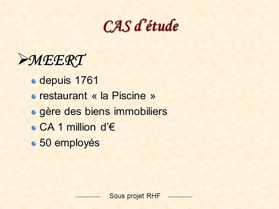 Sous projet RHF CAS détude MEERT MEERT depuis 1761 restaurant « la Piscine » gère des biens immobiliers CA 1 million d 50 employés