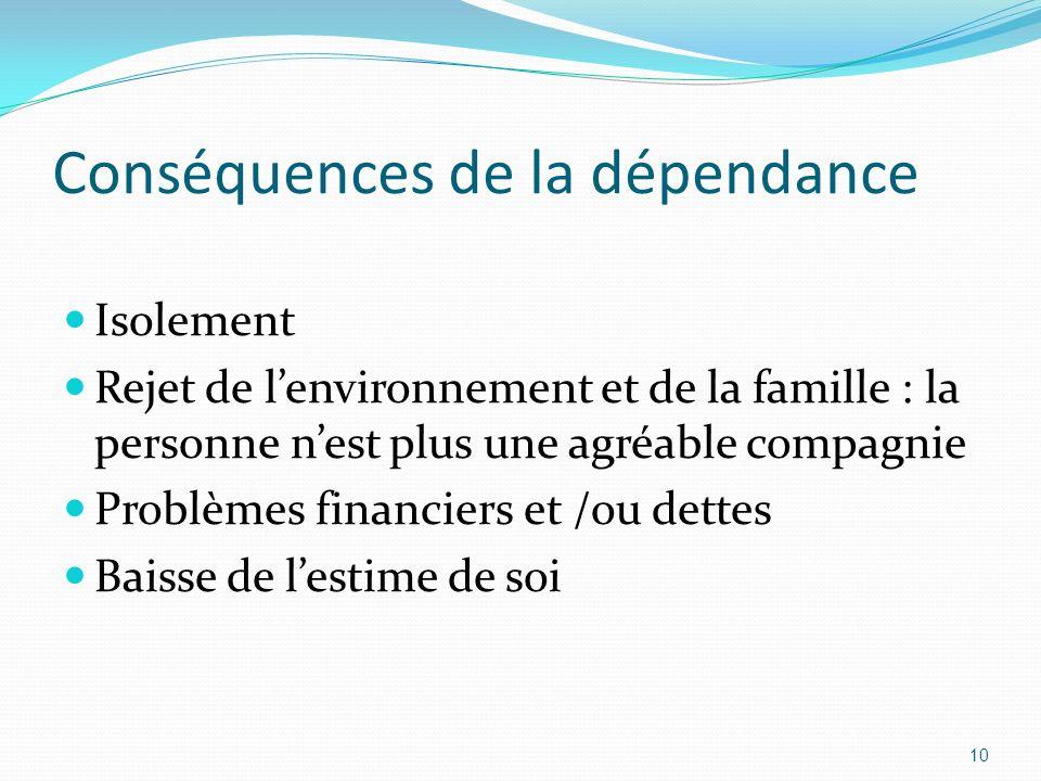 Conséquences de la dépendance Isolement Rejet de lenvironnement et de la famille : la personne nest plus une agréable compagnie Problèmes financiers e