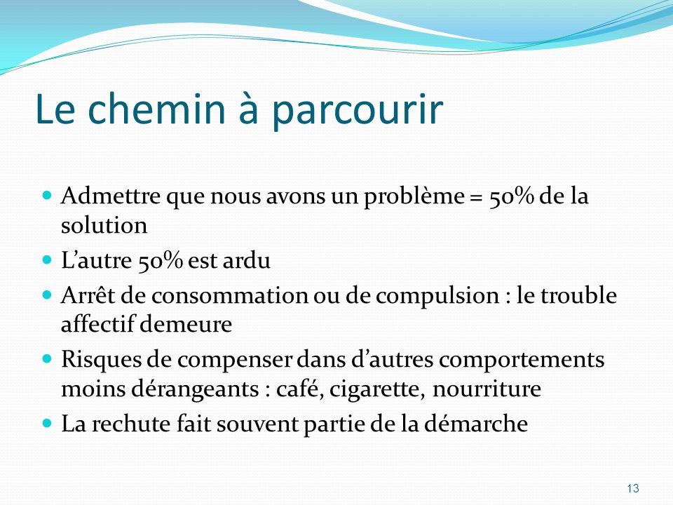 Le chemin à parcourir Admettre que nous avons un problème = 50% de la solution Lautre 50% est ardu Arrêt de consommation ou de compulsion : le trouble