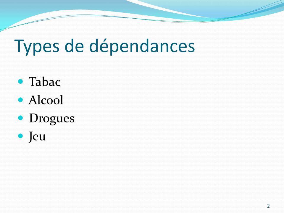 Types de dépendances Tabac Alcool Drogues Jeu 2
