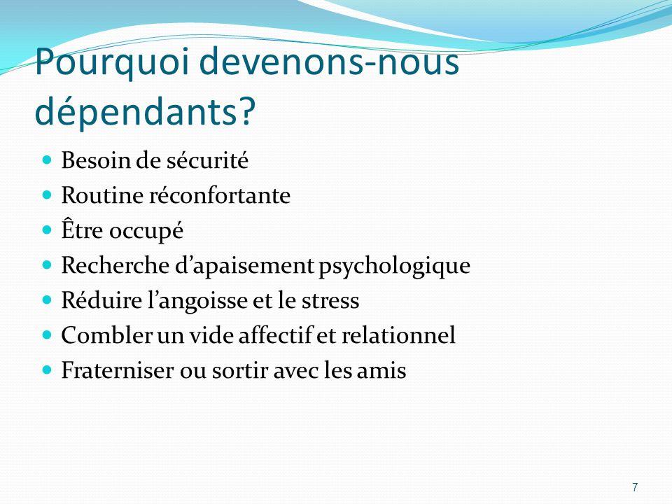 Pourquoi devenons-nous dépendants? Besoin de sécurité Routine réconfortante Être occupé Recherche dapaisement psychologique Réduire langoisse et le st