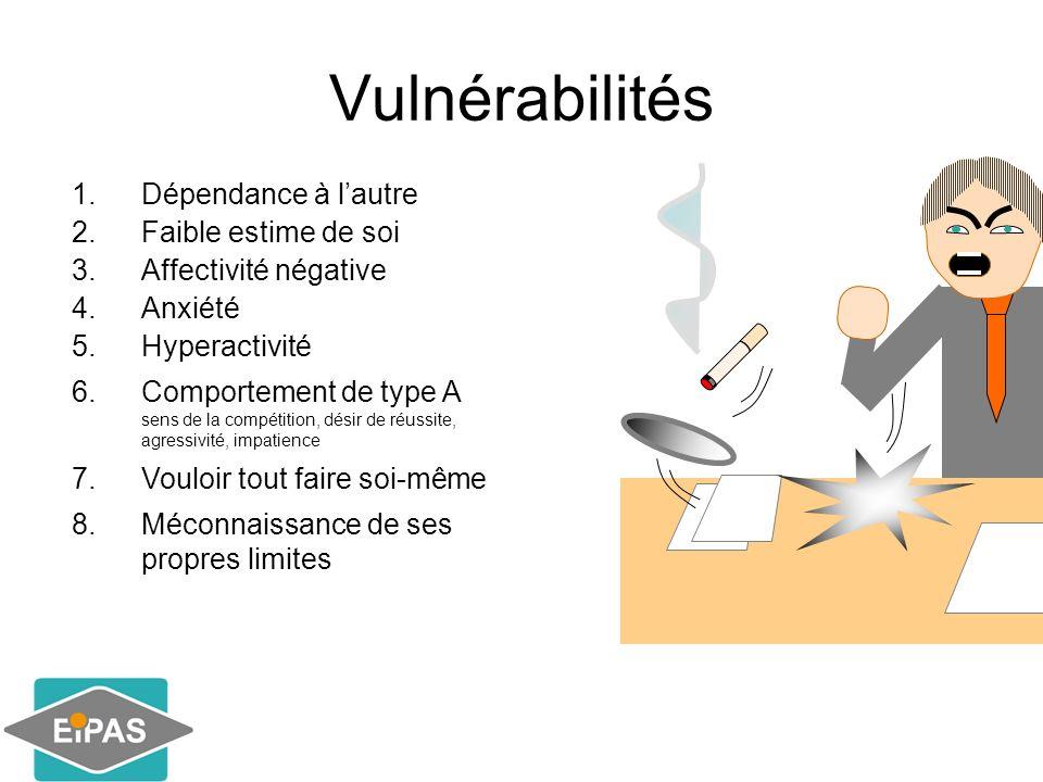 Vulnérabilités 1.Dépendance à lautre 2.Faible estime de soi 3.Affectivité négative 4.Anxiété 5.Hyperactivité 6.Comportement de type A sens de la compé