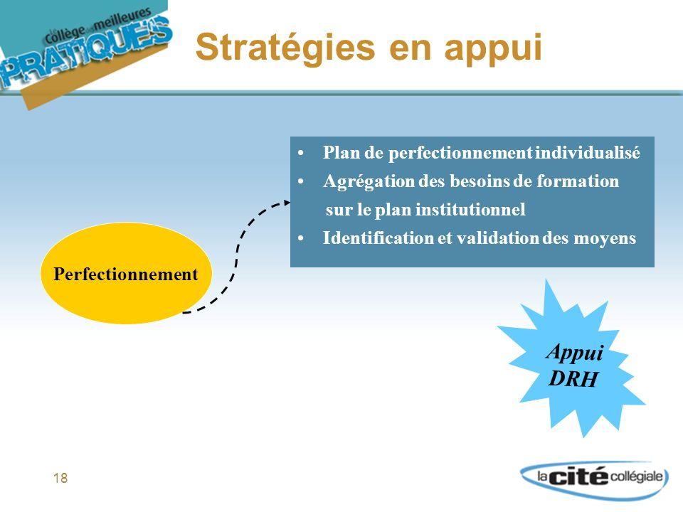 18 Stratégies en appui Plan de perfectionnement individualisé Agrégation des besoins de formation sur le plan institutionnel Identification et validation des moyens Perfectionnement Appui DRH