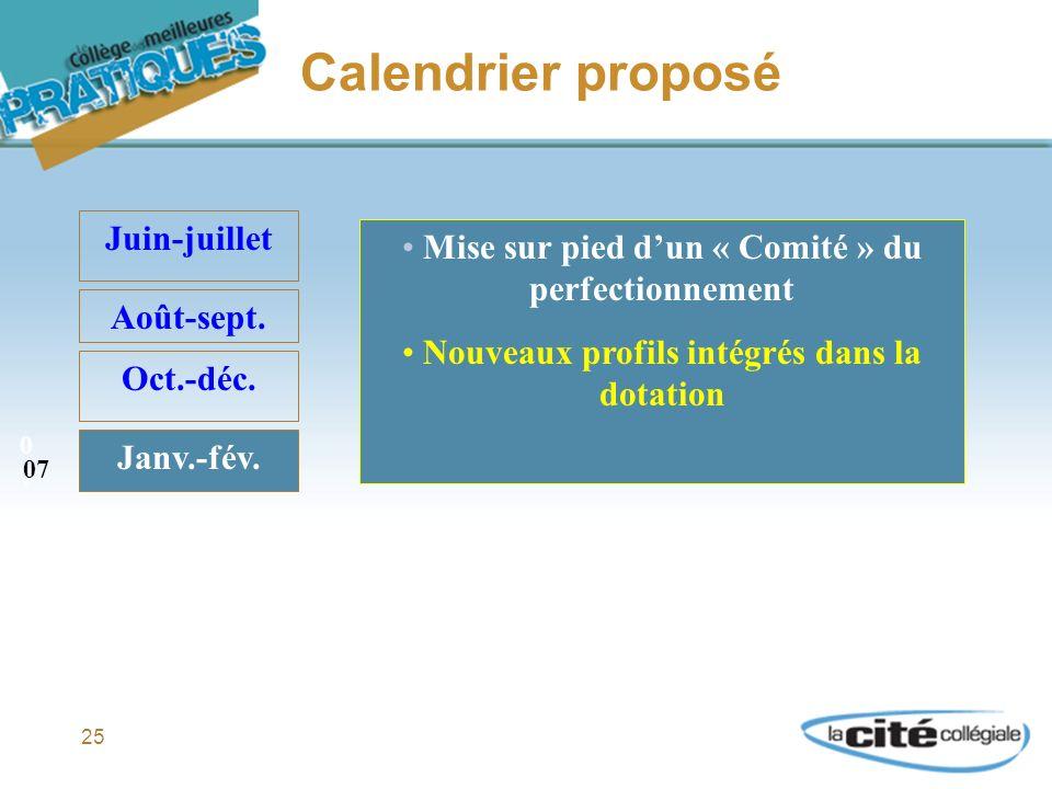 25 Calendrier proposé Juin-juillet Août-sept. Oct.-déc.