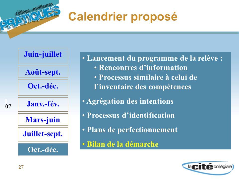 27 Calendrier proposé Juin-juillet Août-sept. Oct.-déc.