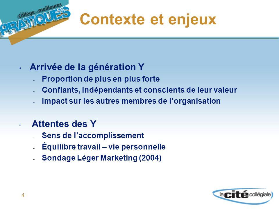 4 Contexte et enjeux Arrivée de la génération Y - Proportion de plus en plus forte - Confiants, indépendants et conscients de leur valeur - Impact sur les autres membres de lorganisation Attentes des Y - Sens de laccomplissement - Équilibre travail – vie personnelle - Sondage Léger Marketing (2004)