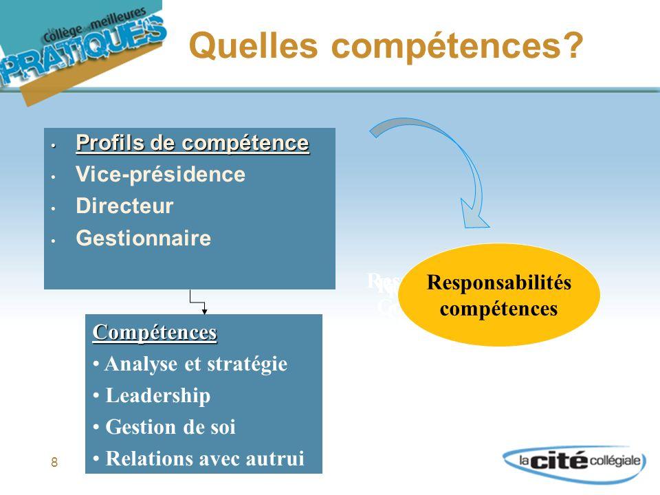 8 Quelles compétences.