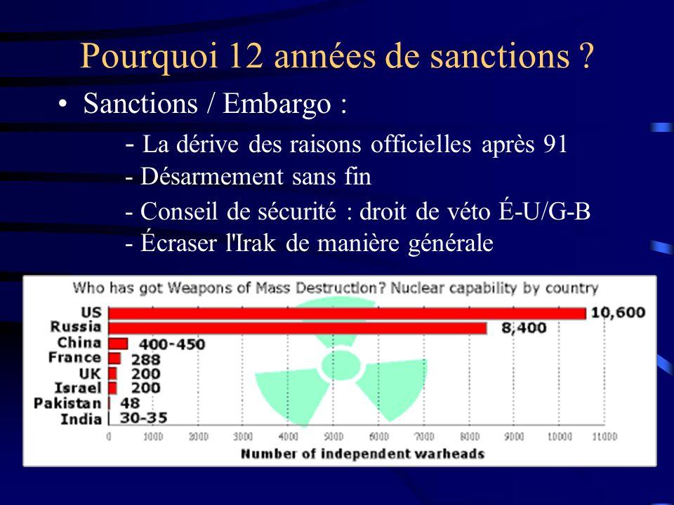 Pourquoi 12 années de sanctions ? Sanctions / Embargo : - La dérive des raisons officielles après 91 - Désarmement sans fin - Conseil de sécurité : dr