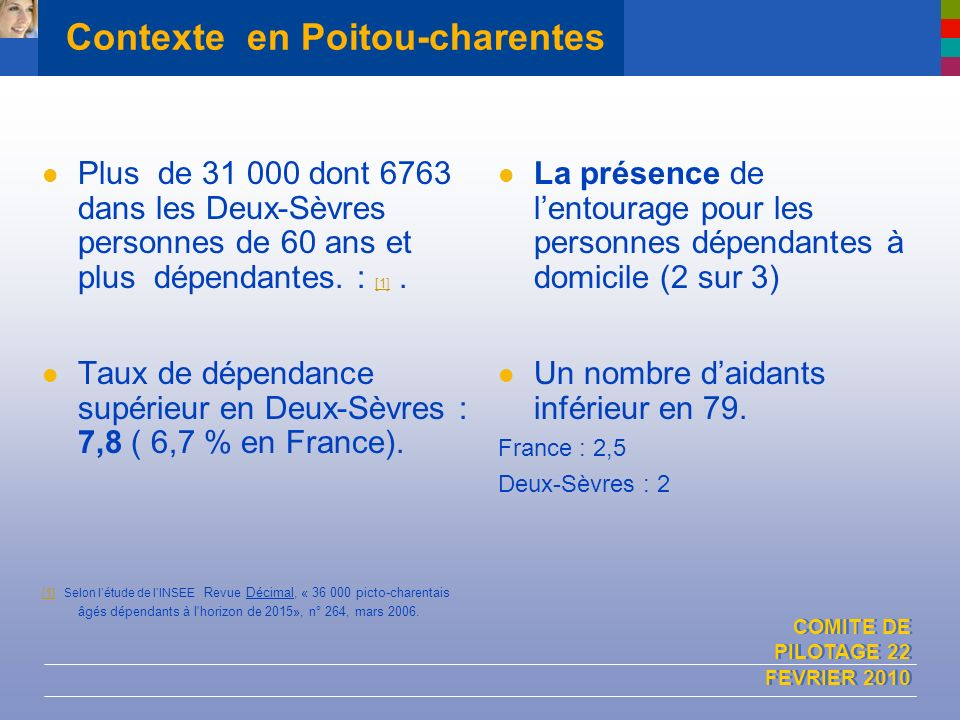 COMITE DE PILOTAGE 22 FEVRIER 2010 Contexte en Poitou-charentes Plus de 31 000 dont 6763 dans les Deux-Sèvres personnes de 60 ans et plus dépendantes.