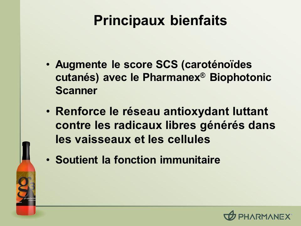 Augmente le score SCS (caroténoïdes cutanés) avec le Pharmanex ® Biophotonic Scanner Renforce le réseau antioxydant luttant contre les radicaux libres générés dans les vaisseaux et les cellules Soutient la fonction immunitaire Principaux bienfaits