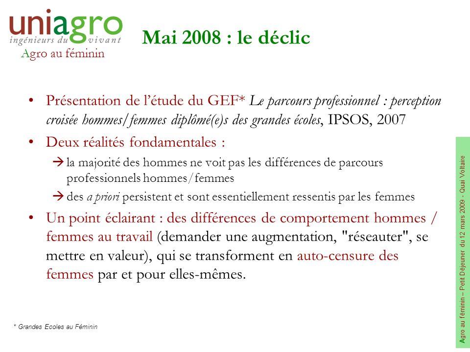 Agro au féminin A gro au féminin – Petit Déjeuner du 12 mars 2009 - Quai Voltaire Mai 2008 : le déclic Présentation de létude du GEF* Le parcours prof