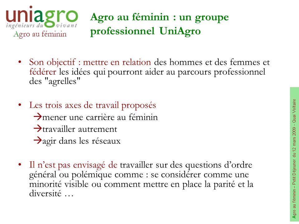 Agro au féminin A gro au féminin – Petit Déjeuner du 12 mars 2009 - Quai Voltaire Agro au féminin : un groupe professionnel UniAgro Son objectif : met