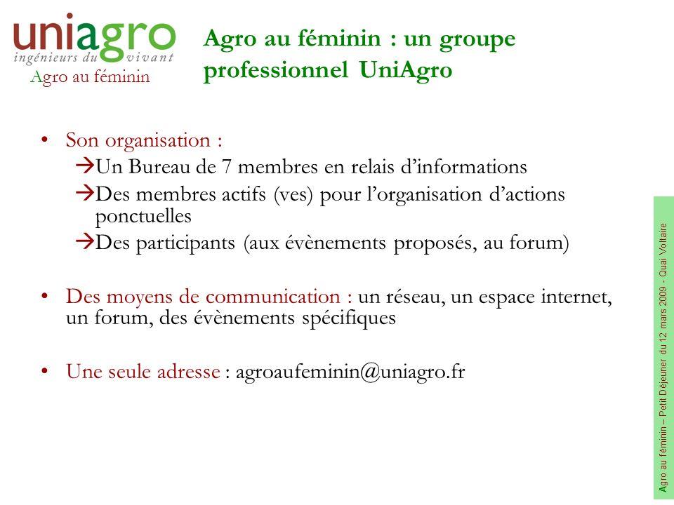 Agro au féminin A gro au féminin – Petit Déjeuner du 12 mars 2009 - Quai Voltaire Agro au féminin : un groupe professionnel UniAgro Son organisation :