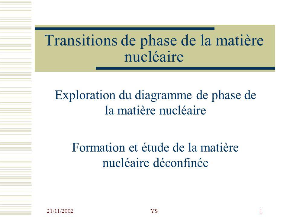 21/11/2002YS 1 Transitions de phase de la matière nucléaire Exploration du diagramme de phase de la matière nucléaire Formation et étude de la matière