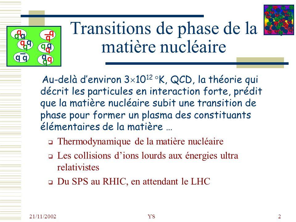 21/11/2002 YS2 Transitions de phase de la matière nucléaire Au-delà denviron 3 10 12 K, QCD, la théorie qui décrit les particules en interaction forte