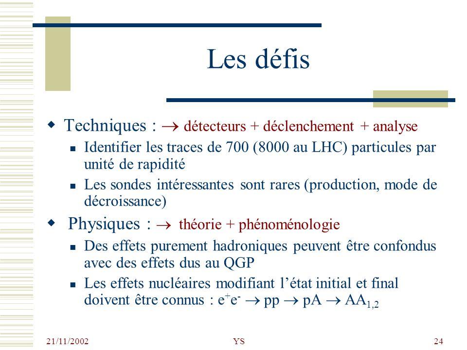 21/11/2002 YS24 Les défis Techniques : détecteurs + déclenchement + analyse Identifier les traces de 700 (8000 au LHC) particules par unité de rapidit