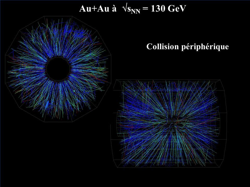 21/11/2002 YS25 Au+Au à s NN = 130 GeV Collision périphérique