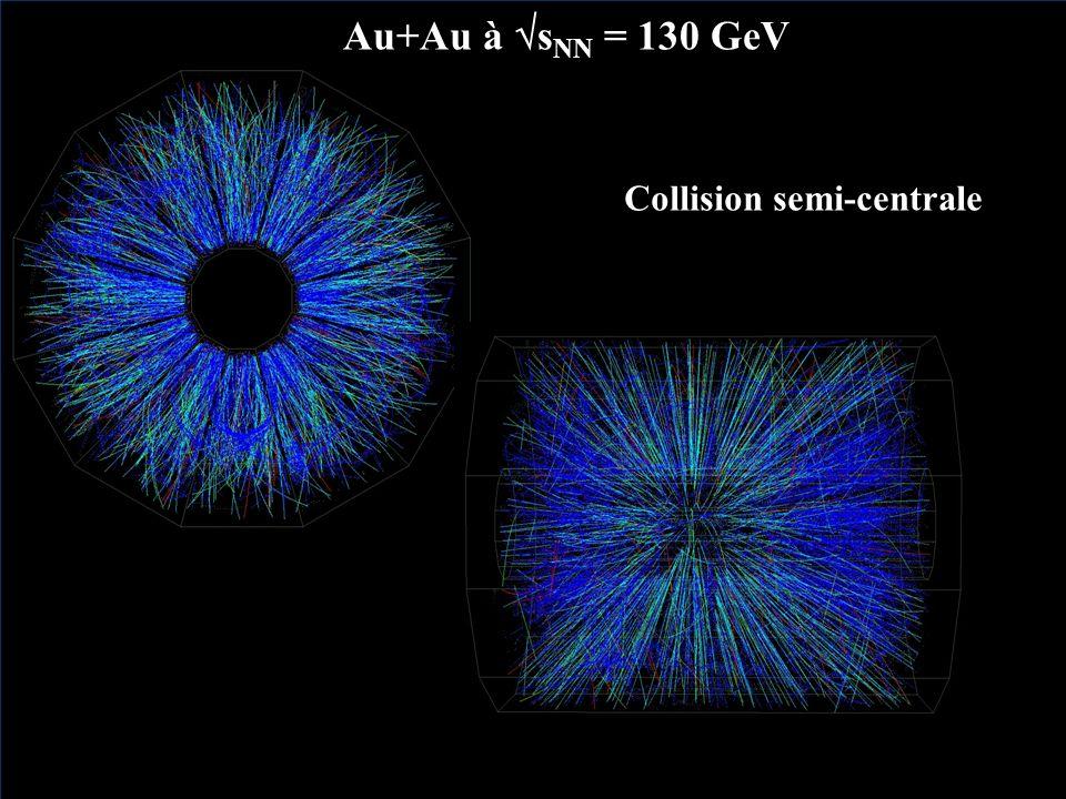 21/11/2002 YS26 Au+Au à s NN = 130 GeV Collision semi-centrale