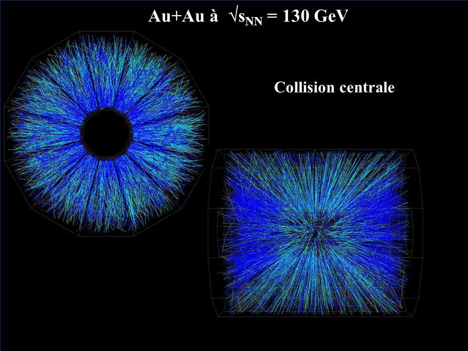 21/11/2002 YS27 Au+Au à s NN = 130 GeV Collision centrale