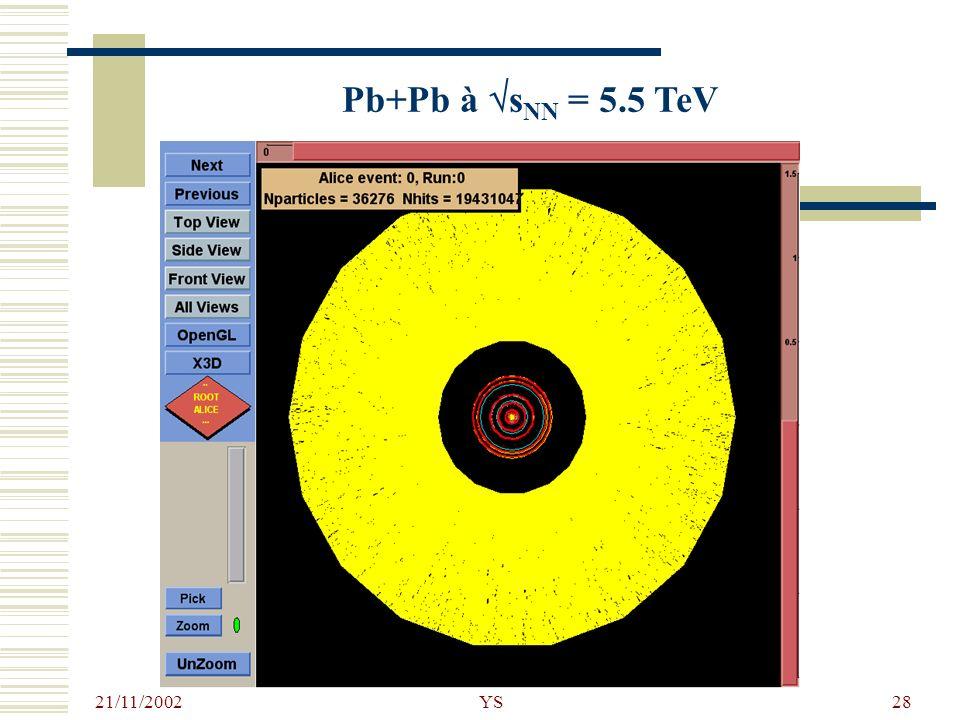 21/11/2002 YS28 Pb+Pb à s NN = 5.5 TeV