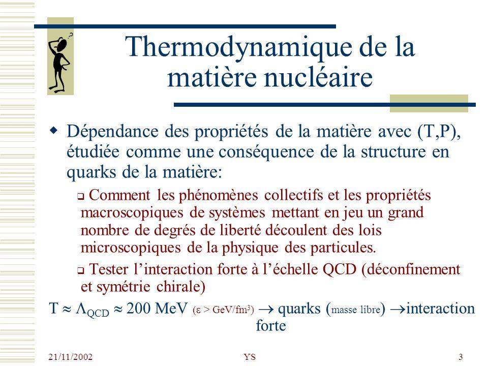 21/11/2002 YS3 Thermodynamique de la matière nucléaire Dépendance des propriétés de la matière avec (T,P), étudiée comme une conséquence de la structu