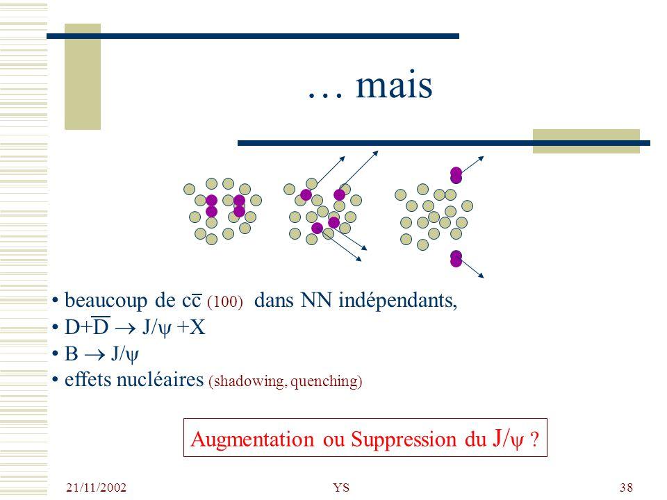 21/11/2002 YS38 … mais beaucoup de cc (100) dans NN indépendants, D+D J/ +X B J/ effets nucléaires (shadowing, quenching) Augmentation ou Suppression