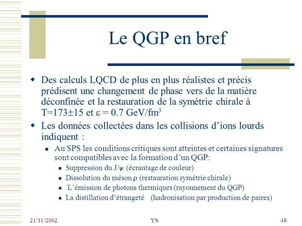 21/11/2002 YS48 Le QGP en bref Des calculs LQCD de plus en plus réalistes et précis prédisent une changement de phase vers de la matière déconfinée et