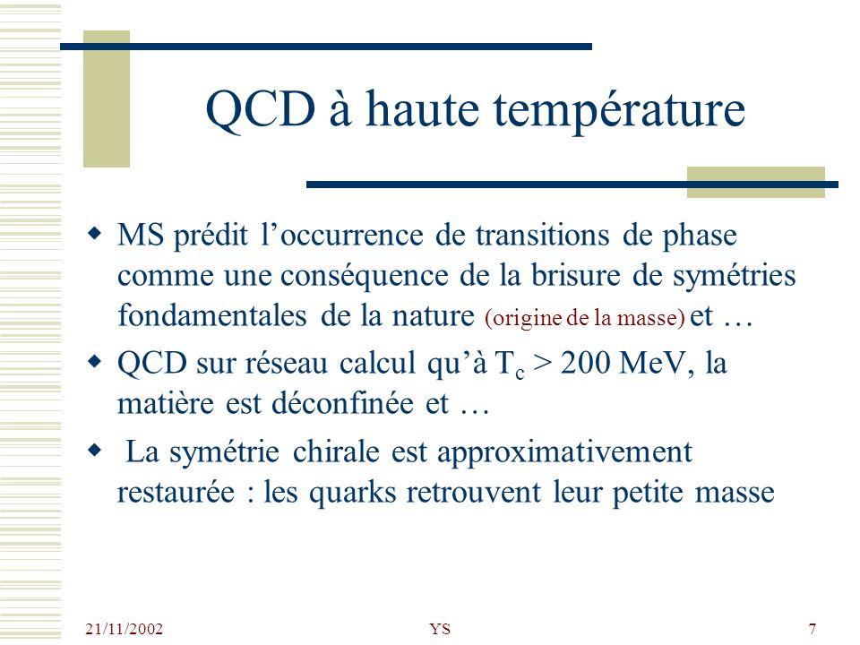 21/11/2002 YS7 QCD à haute température MS prédit loccurrence de transitions de phase comme une conséquence de la brisure de symétries fondamentales de