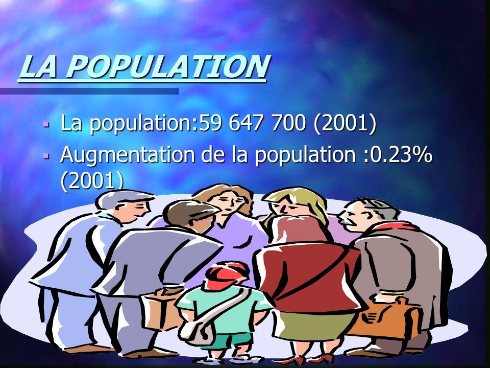 LINFORMATION GENERAL: lemplacement, la population, la superficie et la capital!!!!