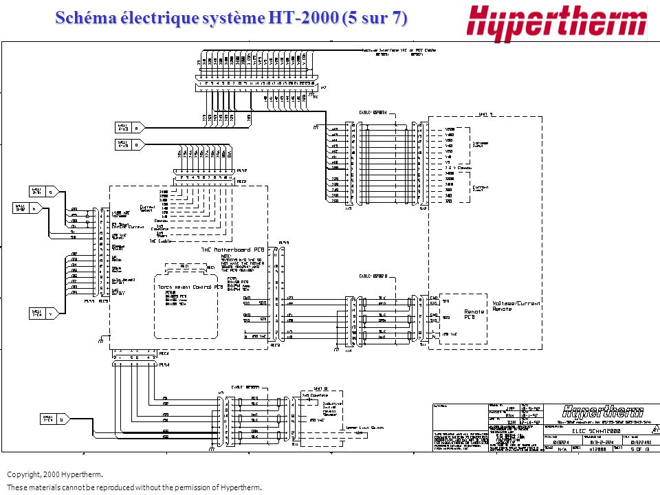 Copyright, 2000 Hypertherm. These materials cannot be reproduced without the permission of Hypertherm. Schéma électrique système HT-2000 (5 sur 7)