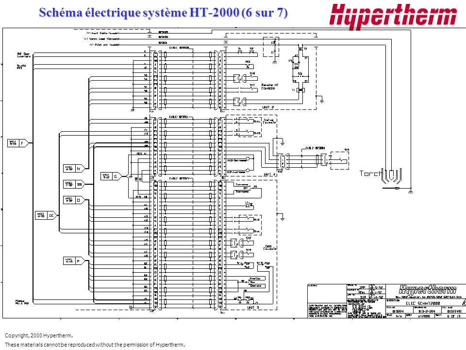 Copyright, 2000 Hypertherm. These materials cannot be reproduced without the permission of Hypertherm. Schéma électrique système HT-2000 (6 sur 7)