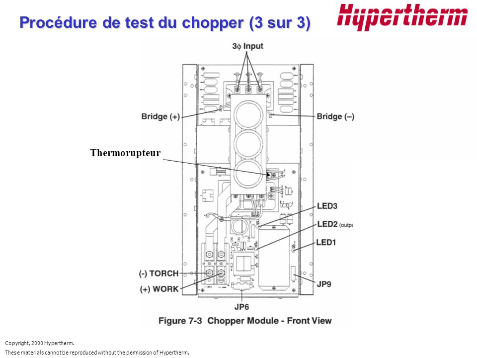 Copyright, 2000 Hypertherm. These materials cannot be reproduced without the permission of Hypertherm. Procédure de test du chopper (3 sur 3) Thermoru
