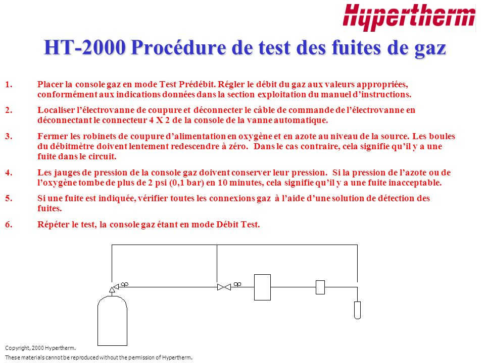 Copyright, 2000 Hypertherm. These materials cannot be reproduced without the permission of Hypertherm. HT-2000 Procédure de test des fuites de gaz 1.P