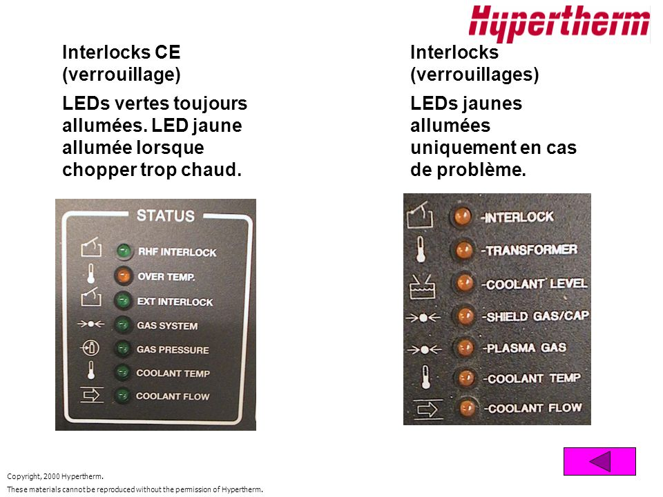 Copyright, 2000 Hypertherm. These materials cannot be reproduced without the permission of Hypertherm. Interlocks CE (verrouillage) Interlocks (verrou