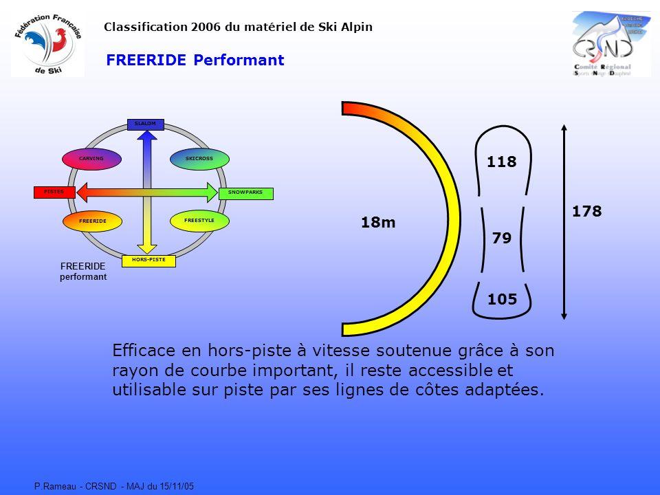 P.Rameau - CRSND - MAJ du 15/11/05 FREERIDE Performant CARVING FREERIDE FREESTYLE SKICROSS SLALOM HORS-PISTE SNOWPARKS PISTES Classification 2006 du matériel de Ski Alpin 18m 118 79 105 178 Efficace en hors-piste à vitesse soutenue grâce à son rayon de courbe important, il reste accessible et utilisable sur piste par ses lignes de côtes adaptées.