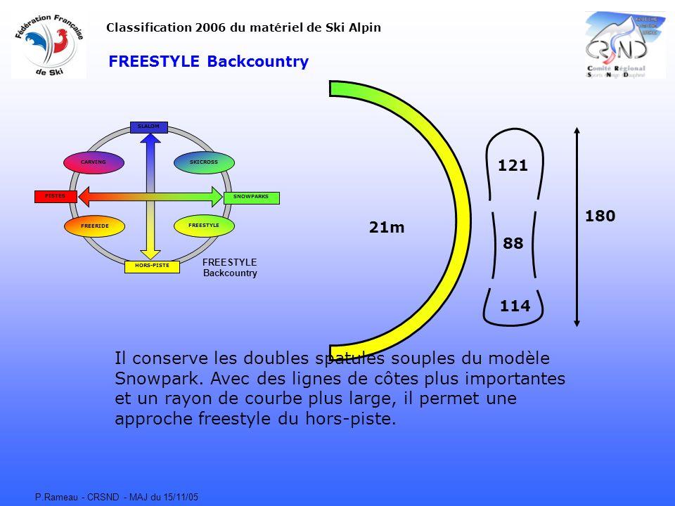 P.Rameau - CRSND - MAJ du 15/11/05 FREESTYLE Backcountry CARVING FREERIDE FREESTYLE SKICROSS SLALOM HORS-PISTE SNOWPARKS PISTES Classification 2006 du