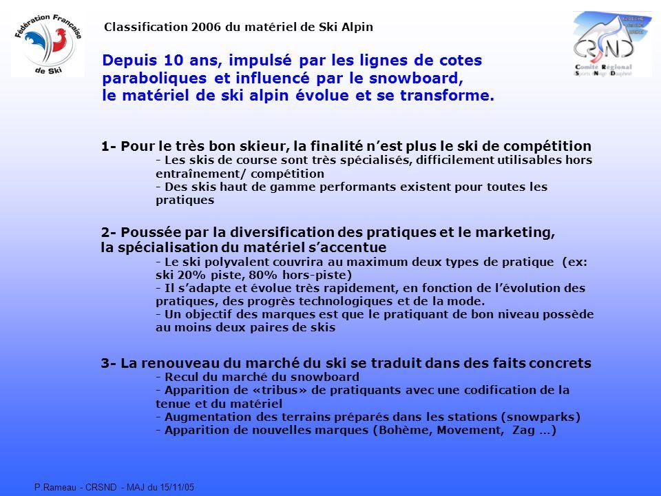 P.Rameau - CRSND - MAJ du 15/11/05 1- Pour le très bon skieur, la finalité nest plus le ski de compétition - Les skis de course sont très spécialisés,