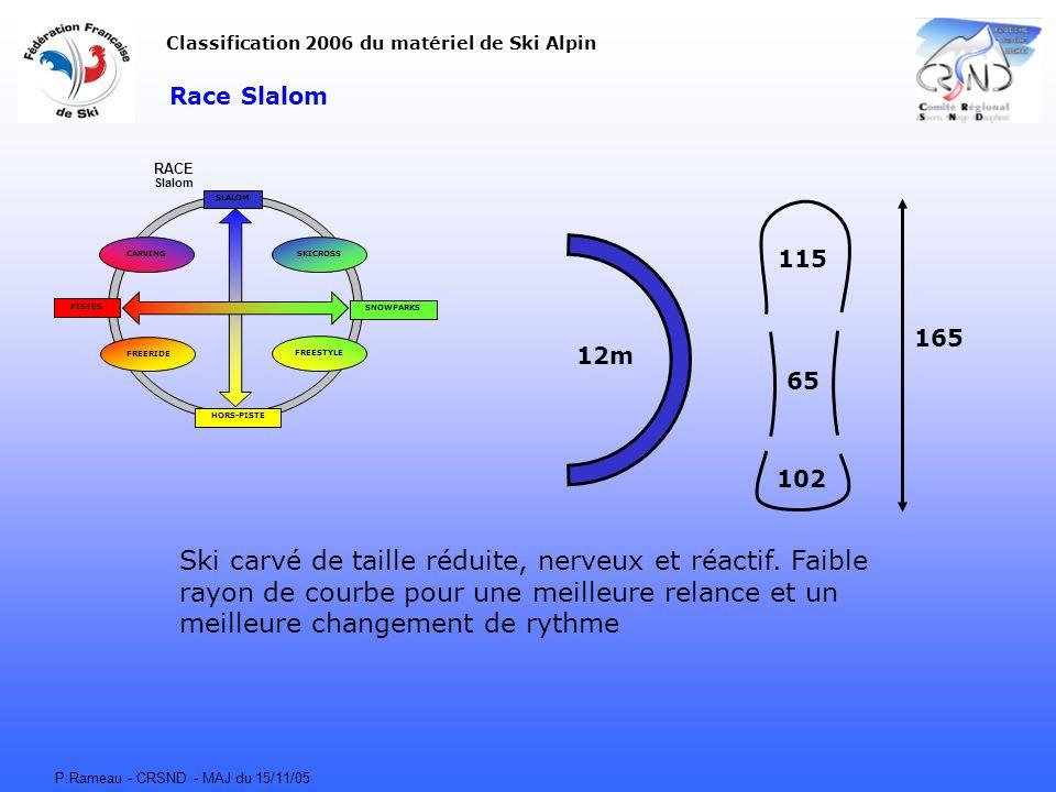 P.Rameau - CRSND - MAJ du 15/11/05 Comparatif des Lignes de cotes moyennes Classification 2006 du matériel de Ski Alpin