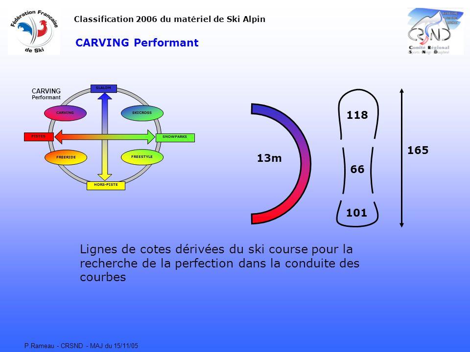 P.Rameau - CRSND - MAJ du 15/11/05 CARVING Performant CARVING FREERIDE FREESTYLE SKICROSS SLALOM HORS-PISTE SNOWPARKS PISTES Classification 2006 du matériel de Ski Alpin 13m 118 66 101 165 Lignes de cotes dérivées du ski course pour la recherche de la perfection dans la conduite des courbes CARVING Performant
