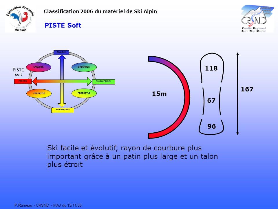 P.Rameau - CRSND - MAJ du 15/11/05 PISTE Soft CARVING FREERIDE FREESTYLE SKICROSS SLALOM HORS-PISTE SNOWPARKS PISTES Classification 2006 du matériel d