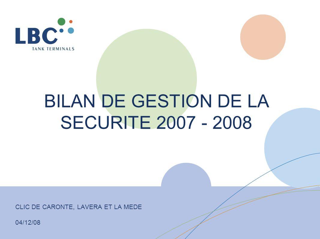CLIC DE CARONTE, LAVERA ET LA MEDE 04/12/08 BILAN DE GESTION DE LA SECURITE 2007 - 2008