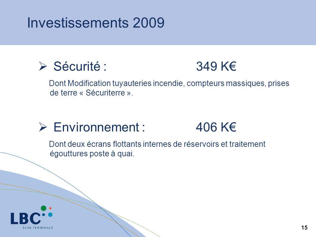 15 Investissements 2009 Sécurité : 349 K Dont Modification tuyauteries incendie, compteurs massiques, prises de terre « Sécuriterre ». Environnement :