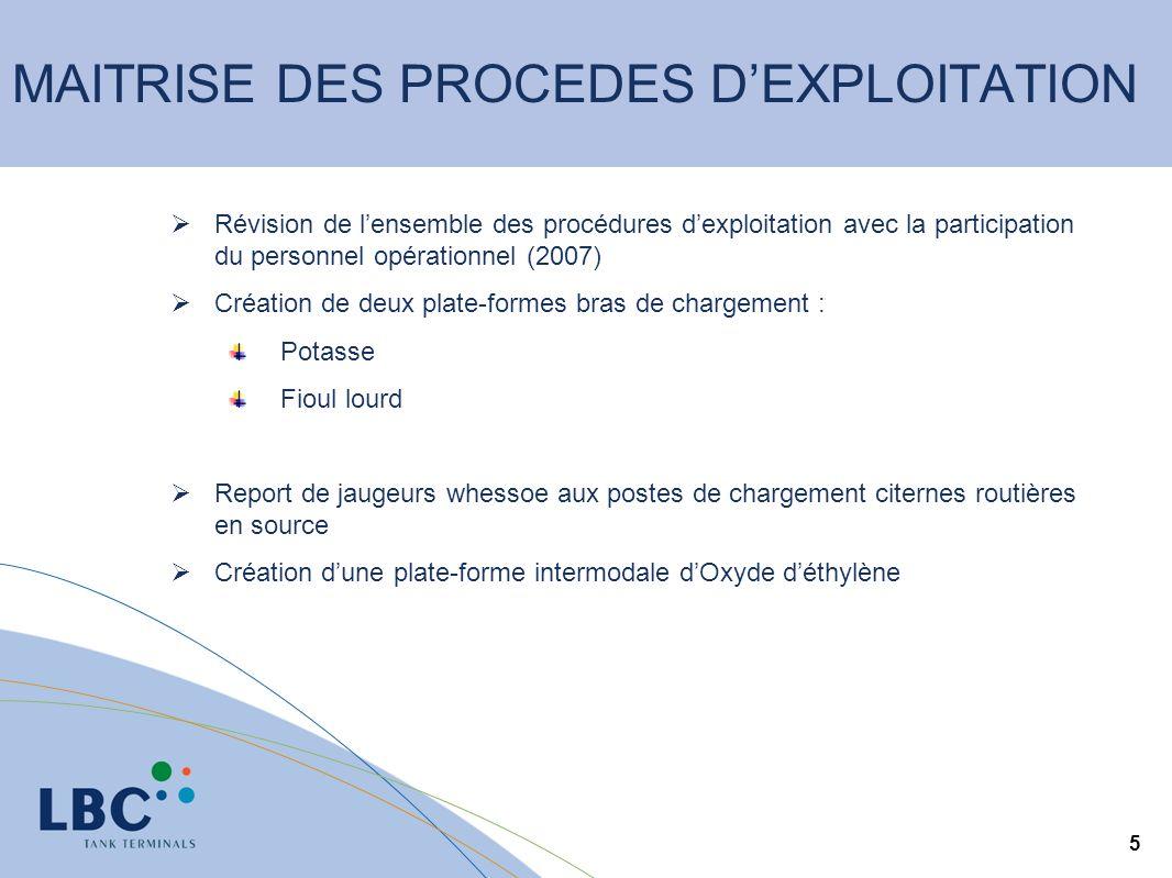 5 MAITRISE DES PROCEDES DEXPLOITATION Révision de lensemble des procédures dexploitation avec la participation du personnel opérationnel (2007) Créati