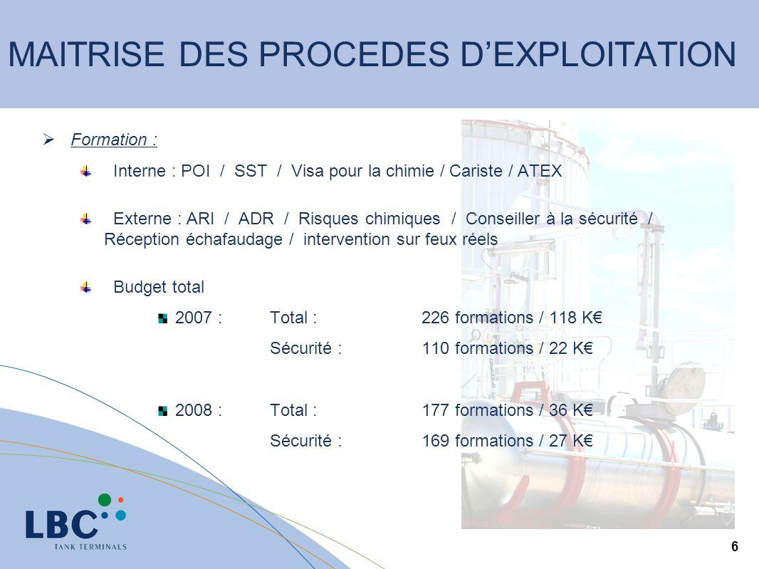 6 Formation : Interne : POI / SST / Visa pour la chimie / Cariste / ATEX Externe : ARI / ADR / Risques chimiques / Conseiller à la sécurité / Réceptio